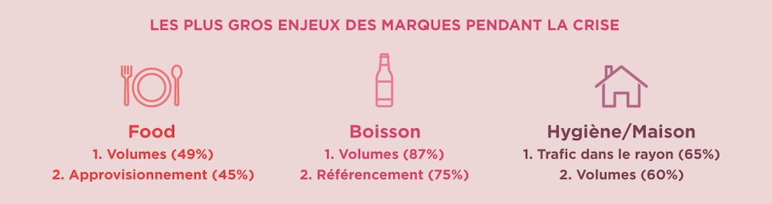 enjeux - sondage shopmium